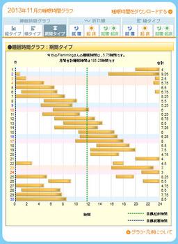 ねむログ 2013年11月.jpg